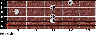 E6b5/Ab for guitar on frets x, 11, 11, 9, 11, 12