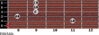 E6b5/Ab for guitar on frets x, 11, 8, 9, 9, 9