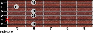 E6b5/A# for guitar on frets 6, x, 6, 6, 5, 6