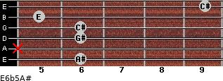 E6b5/A# for guitar on frets 6, x, 6, 6, 5, 9