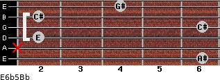 E6b5/Bb for guitar on frets 6, x, 2, 6, 2, 4