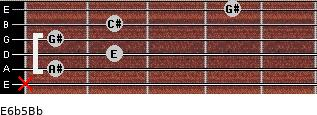 E6b5/Bb for guitar on frets x, 1, 2, 1, 2, 4