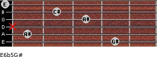 E6b5/G# for guitar on frets 4, 1, x, 3, 2, 0