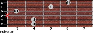 E6b5/G# for guitar on frets 4, 4, x, 3, 5, 6