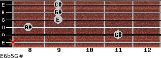 E6b5/G# for guitar on frets x, 11, 8, 9, 9, 9