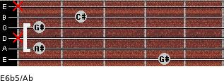 E6b5/Ab for guitar on frets 4, 1, x, 1, 2, x