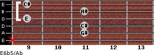 E6b5/Ab for guitar on frets x, 11, 11, 9, 11, 9