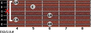 E6b5/A# for guitar on frets 6, 4, 6, x, 5, 4