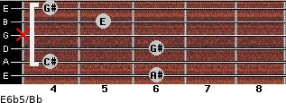 E6b5/Bb for guitar on frets 6, 4, 6, x, 5, 4