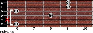 E6b5/Bb for guitar on frets 6, x, 8, 6, 9, 9