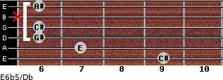 E6b5/Db for guitar on frets 9, 7, 6, 6, x, 6