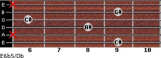 E6b5/Db for guitar on frets 9, x, 8, 6, 9, x