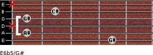 E6b5/G# for guitar on frets 4, 1, x, 1, 2, x