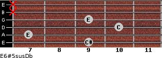 E6#5sus/Db for guitar on frets 9, 7, 10, 9, x, x