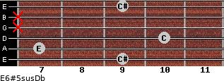 E6#5sus/Db for guitar on frets 9, 7, 10, x, x, 9