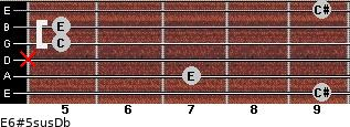 E6#5sus/Db for guitar on frets 9, 7, x, 5, 5, 9