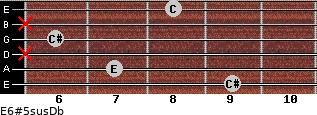 E6#5sus/Db for guitar on frets 9, 7, x, 6, x, 8