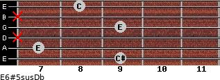 E6#5sus/Db for guitar on frets 9, 7, x, 9, x, 8