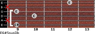 E6#5sus/Db for guitar on frets 9, x, 10, 9, x, 12