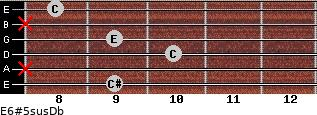 E6#5sus/Db for guitar on frets 9, x, 10, 9, x, 8