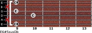 E6#5sus/Db for guitar on frets 9, x, 10, 9, x, 9