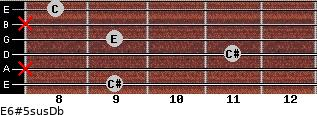 E6#5sus/Db for guitar on frets 9, x, 11, 9, x, 8