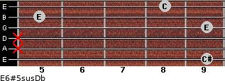 E6#5sus/Db for guitar on frets 9, x, x, 9, 5, 8