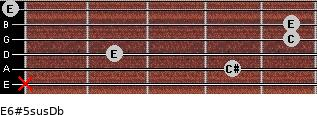E6#5sus/Db for guitar on frets x, 4, 2, 5, 5, 0