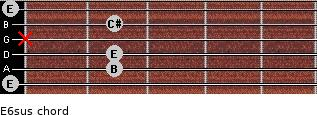 E6sus for guitar on frets 0, 2, 2, x, 2, 0