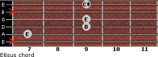 E6sus for guitar on frets x, 7, 9, 9, x, 9