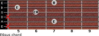 E6sus for guitar on frets x, 7, x, 6, 5, 7