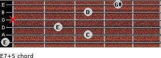 E7(+5) for guitar on frets 0, 3, 2, x, 3, 4