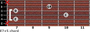 E7(+5) for guitar on frets x, 7, 10, 7, 9, x