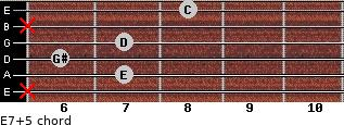 E7(+5) for guitar on frets x, 7, 6, 7, x, 8