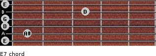 Eº7 for guitar on frets 0, 1, 0, 0, 3, 0