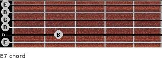 E-7 for guitar on frets 0, 2, 0, 0, 0, 0