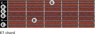 E-7 for guitar on frets 0, 2, 0, 0, 0, 3