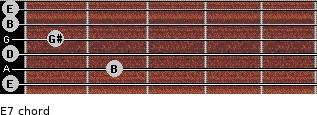 E7 for guitar on frets 0, 2, 0, 1, 0, 0
