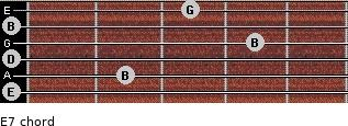 E-7 for guitar on frets 0, 2, 0, 4, 0, 3
