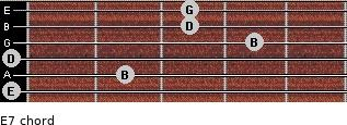 E-7 for guitar on frets 0, 2, 0, 4, 3, 3