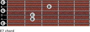 E-7 for guitar on frets 0, 2, 2, 0, 3, 0