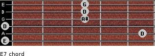 Eº7 for guitar on frets 0, 5, 0, 3, 3, 3