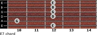 E-7 for guitar on frets 12, 10, 12, 12, 12, 12