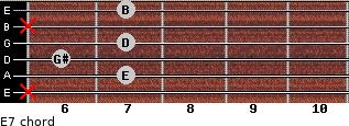 E7 for guitar on frets x, 7, 6, 7, x, 7