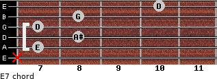 Eº7 for guitar on frets x, 7, 8, 7, 8, 10