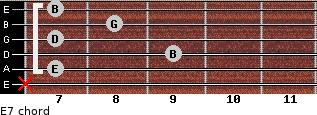 E-7 for guitar on frets x, 7, 9, 7, 8, 7