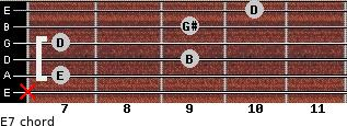 E7 for guitar on frets x, 7, 9, 7, 9, 10