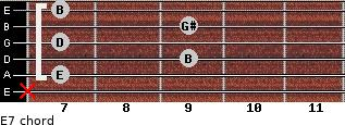 E7 for guitar on frets x, 7, 9, 7, 9, 7
