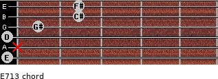 E7/13 for guitar on frets 0, x, 0, 1, 2, 2
