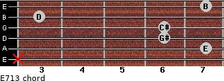 E7/13 for guitar on frets x, 7, 6, 6, 3, 7